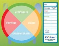 Healthy Eating & Nutrition Tools for Kids   Kid Pointz