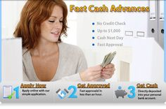 No Credit Check Loans allow you to avail the Payday Loans for Easy Money on same day without any delay..! http://www.fastpaydayloanonline.net/short-term-loans-rates-and-fees