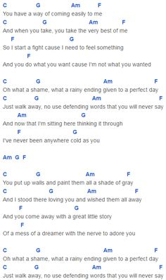 Taylor Swift, Taylor Swift Cold As You Chords Lyrics for Guitar Ukulele Piano Keyboard with Strumming Pattern on Standard No capo, Tune down and Capo Version. Im Yours Ukulele Chords, Guitar Chords And Lyrics, Ukulele Tabs, Ukulele Songs, Taylor Swift Guitar, Guitar Chord Chart, Do What You Want, Cover Songs, Piano Music
