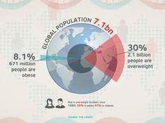 Jamie Oliver Takes On Global Obesity Crisis