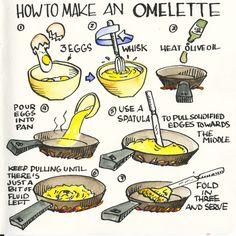 Koosje Koene Illustrations - Learn to draw: How to make an illustrated recipe
