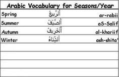 Arabic Vocabulary Words for Seasons of the Year - Learn Arabic