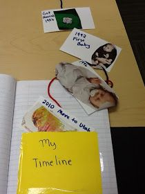 Social Studies Ideas for Elementary Teachers: Time Lines
