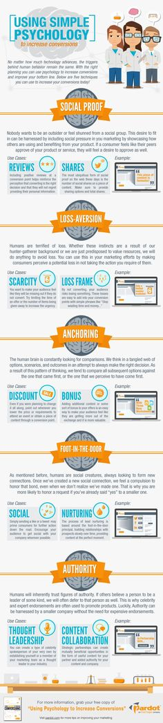 [infografica] Aumentare le conversioni usando la psicologia | @cinziadimartino [infographic] Using psychologgy to increase conversion