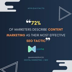 Content Marketing, Digital Marketing, Friday Facts, Did You Know, Acting, Ads, Inbound Marketing