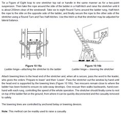 USAR: How to rig a ladder hinge for quickly lifting or lowering a litter
