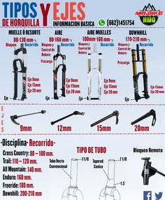 Forks bike. Infografia sobre Horquillas y tipos de eje.