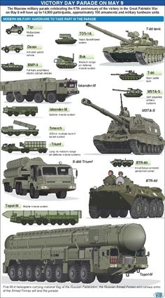 New and modern equipment of the Russian forces. Infographic from Itar-Tass for the 9 May Victory Parade