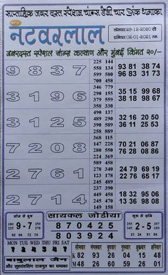 Lucky Numbers For Lottery, Kalyan Tips, Game Pass, New Year 2020, Bullet Journal, Chart, College