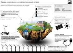 Солнечная энергетика, это наше завтра