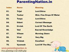 Nicknames for boys in hindi