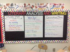 Anchor charts for high school bulletin board
