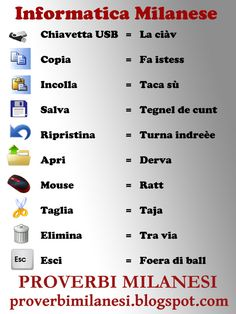 http://proverbimilanesi.blogspot.it/2014/11/informatica-milanese.html  Informatica in dialetto Milanese  #ProverbiMilanesi