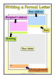 Writing A Formal Letter Visual Aids Dinoed Writing Teaching