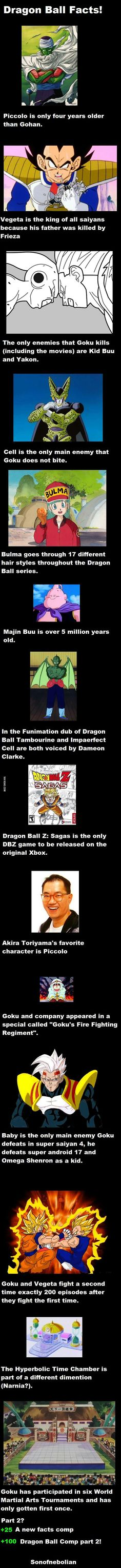 Dragon Ball Facts. I knew most of these. My favorite is the first one! I think that's hilarious!!!