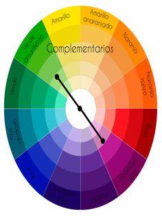 colores complementarios en lanas para tejer Instagram Emoji, Instagram Blog, Color Blending, Color Mixing, Palette Generator, Behr Paint Colors, Color Palette Challenge, Colour Pallette, Color Psychology