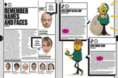 Bloomberg Businessweek – How To