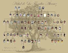 Aunt's extended family tree | Digital Scrapbooking at Scrapbook Flair