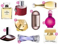 Saiba como cuidar de seu perfume favorito!
