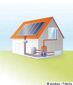 die besten 25 thermische solaranlage ideen auf pinterest heizung w rmepumpe warmwasser. Black Bedroom Furniture Sets. Home Design Ideas