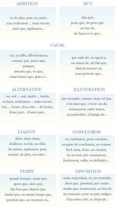 Die 904 Besten Bilder Von Schule In 2019 French Language French