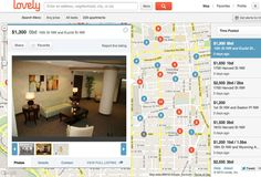 Never Brave Craigslist For Apartments Again Finding Apartments Apartment Apartment Finder