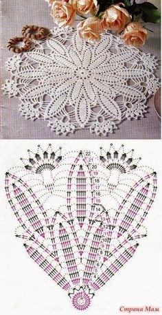 New Ideas For Crochet Rug Diagram Lace Doilies Crochet Doily Diagram, Crochet Doily Patterns, Crochet Chart, Crochet Designs, Mandala Crochet, Tatting Patterns, Crochet Dollies, Crochet Diy, Thread Crochet