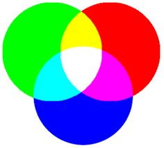 How color vision actually works - Add all seven light colors together, the colors of the rainbow, they produce a pure white light.