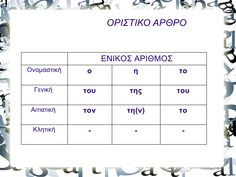 Learn Greek, Greek Language, Environmental Education, Your Message, Taxi, Grammar, Teacher, Messages, Learning