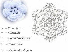 Watch The Video Splendid Crochet a Puff Flower Ideas. Phenomenal Crochet a Puff Flower Ideas. Diy Crochet Flowers, Crochet Puff Flower, Crochet Flower Tutorial, Crochet Flower Patterns, Flower Diy, Diy Flowers, Crochet Motifs, Crochet Diagram, Crochet Chart