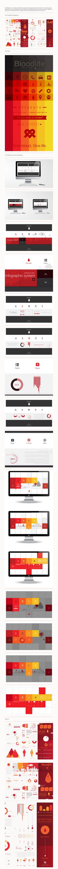 Bloodlife // Interactive Infographic System by Martín Liveratore