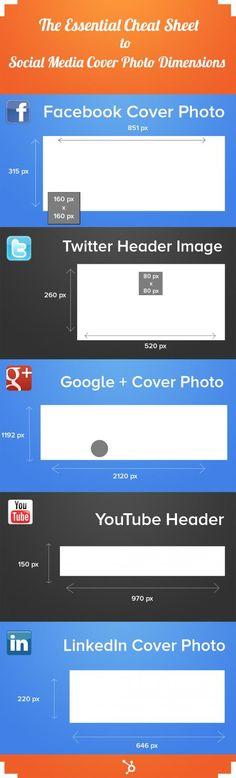Infographics | Social media size cheat sheet