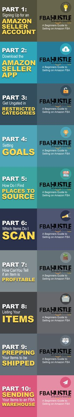 Interested in starting your own Amazon FBA business? Here's a FREE 10 part video series to help you!