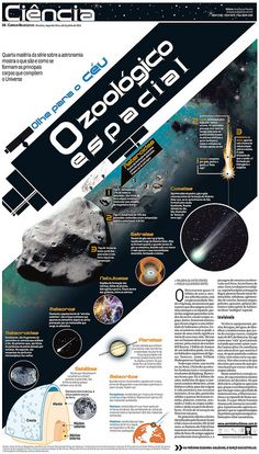 One of the few times I've seen a diagonal done right on this astronomy page, art directed by Pablo Alejandro