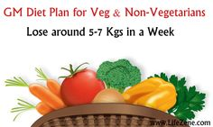 Follow the GM Diet Plan to lose 10-15 pounds in 7 days without exercise with sample meal plans for veg/non-vegetarians: GM Diet recipes.
