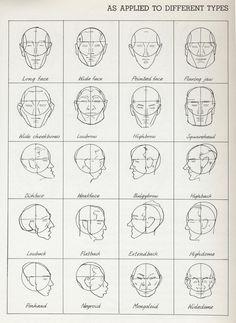 Andrew Loomis ✤ || CHARACTER DESIGN REFERENCES | キャラクターデザイン | çizgi film • Find more at https://www.facebook.com/CharacterDesignReferences if you're looking for: #grinisti #komiks #banda #desenhada #komik #nakakatawa #dessin #anime #komisch #drawing #manga #bande #dessinee #BD #historieta #sketch #strip #artist #fumetto #settei #fumetti #manhwa #koominen #cartoni #animati #comic #komikus #komikss #cartoon || ✤