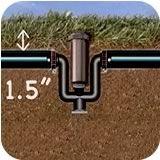 Lawnbelt- alternative to typical sprinkler system. easy to install