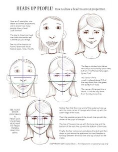 Julie Olson Books - Author/Illustrator: How to draw a face/head - Portraits & Self-Portrait Art Lesson Idea & Drawing Tips Drawing Projects, Drawing Lessons, Art Lessons, Drawing Tutorials, Drawing Tips, Drawing Drawing, Art Education Lessons, Painting Tutorials, Drawing Faces
