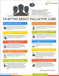 10 Myths about Palliative Care - Champlain Hospice Palliative Care Program Home Health, Health Care, Social Work Humor, Hospice Nurse, Oncology Nursing, Nurse Quotes, Hospice Quotes, Pharmacy Humor, Aroma Essential Oil