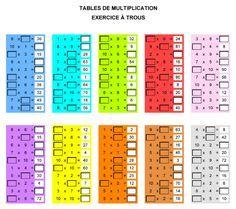 Tables d additions de soustractions de multiplications et - Tableau de table de multiplication ...
