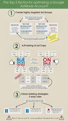 Las tres estrategias principales para optimizar cuentas AdWords - The top 3 tactics for optimizing a Google Adwords account