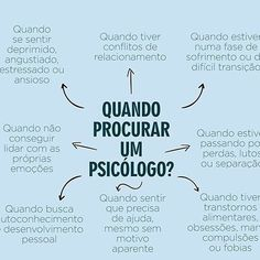 Depression How To Treat Info: 4834449508 Psychology Studies, Health Psychology, Psychology Facts, Life Thoughts, Thoughts And Feelings, Motivation Psychology, Emotional Disorders, Wise Mind, Being Happy