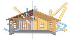 Немного фактов  ⚡ Владельцы наших домов платят за отопление в несколько раз меньше (по некоторым оценкам в 5-6 раз), чем владельцы «традиционных» домов. Самые скромные расчеты показали, что замена кирпичных стен толщиной 500 мм на сип 160 мм. в двухэтажном доме полезной площадью 130 м2 даст экономию 15 000 -17 000 кВт часов энергии на отопление в год!   ⚡ Если на Вашем участке есть только электричество, смело возводите дом из Сип панелей. Затраты на установку электрообогревателей ничтожны по…