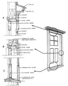 Traditional external door details  sc 1 st  Pinterest & Double-hung window diagram. | Home Utilitiy Improvements | Pinterest ...
