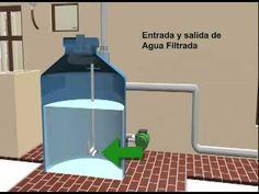 Sistema de aprovechamiento pluvial para saneamiento - INarquia