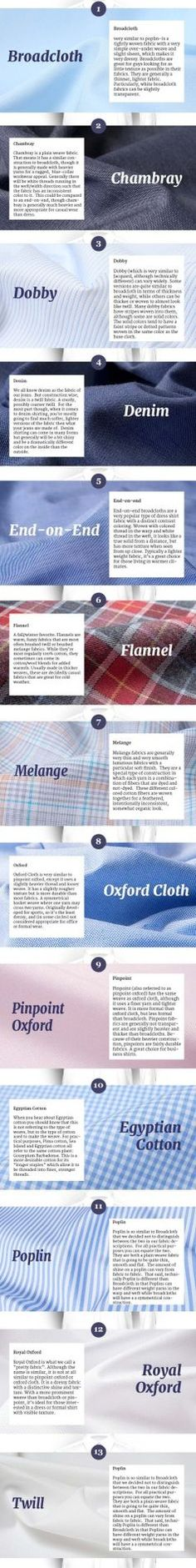 A visual glossary of dress shirt fabrics