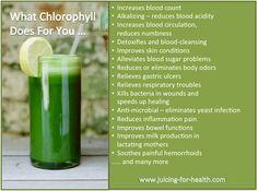 Chlorophyll benefits.