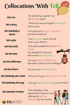 How to Use: Say, Tell, Ask - Common expressions with say, tell and ask