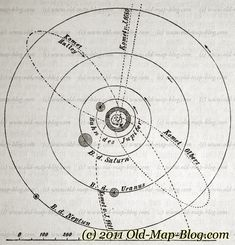 Solar System Diagram Chart (page 2) - Pics about space