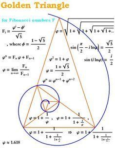 Proporción Aurea + Fibonachi + Fractal = Estructura Divina